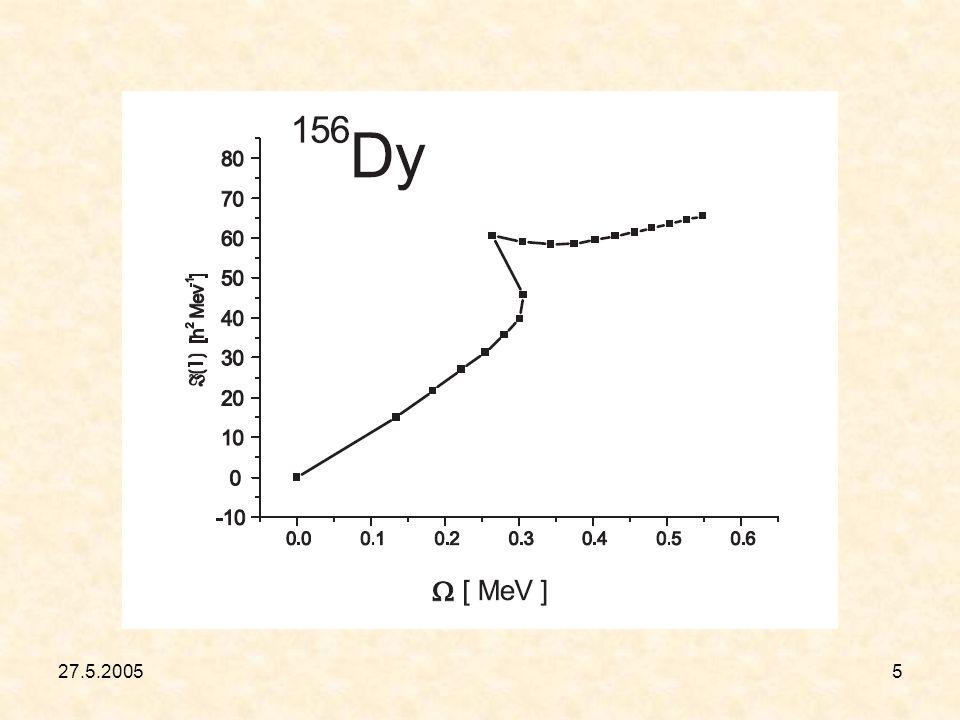 27.5.20055 SCN+RPA model použit pro modelování jaderné struktury isotopů :,. studium backbending efektu a wobbling pohybu u výše zmíněných jader