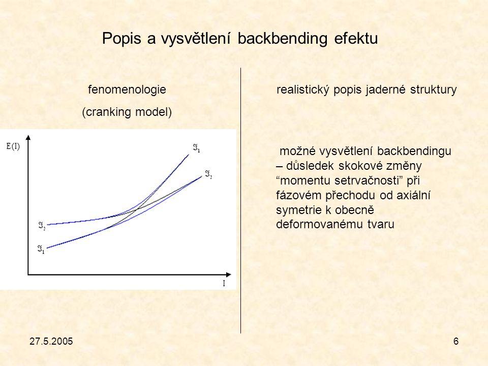 27.5.20056 Popis a vysvětlení backbending efektu fenomenologie (cranking model) realistický popis jaderné struktury možné vysvětlení backbendingu – důsledek skokové změny momentu setrvačnosti při fázovém přechodu od axiální symetrie k obecně deformovanému tvaru