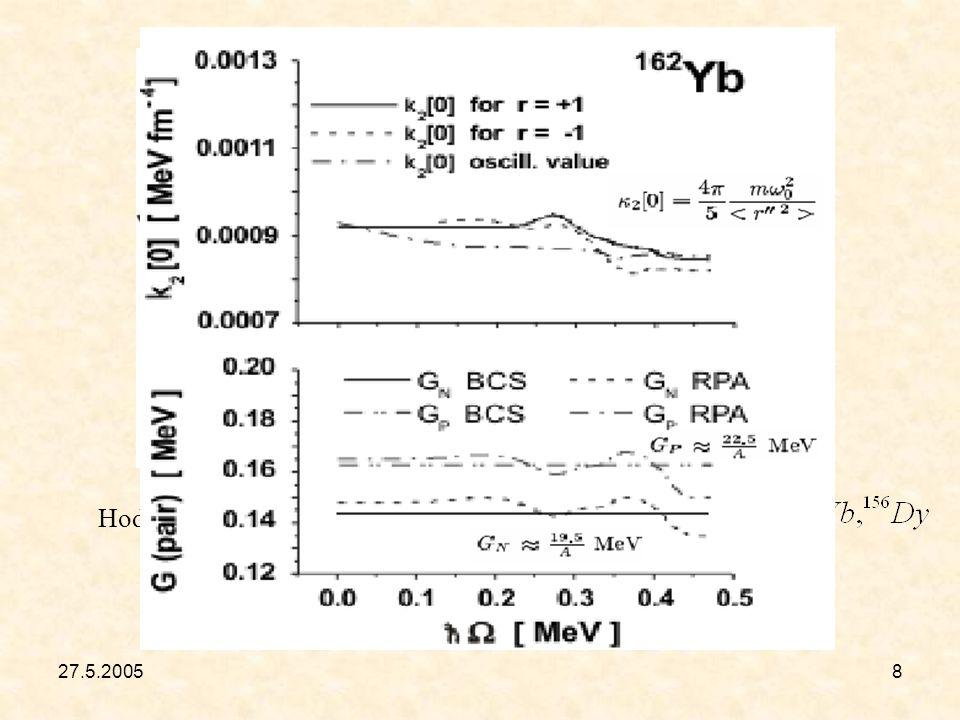 27.5.20058 Hodnoty deformačních parametrů v základním stavu jader