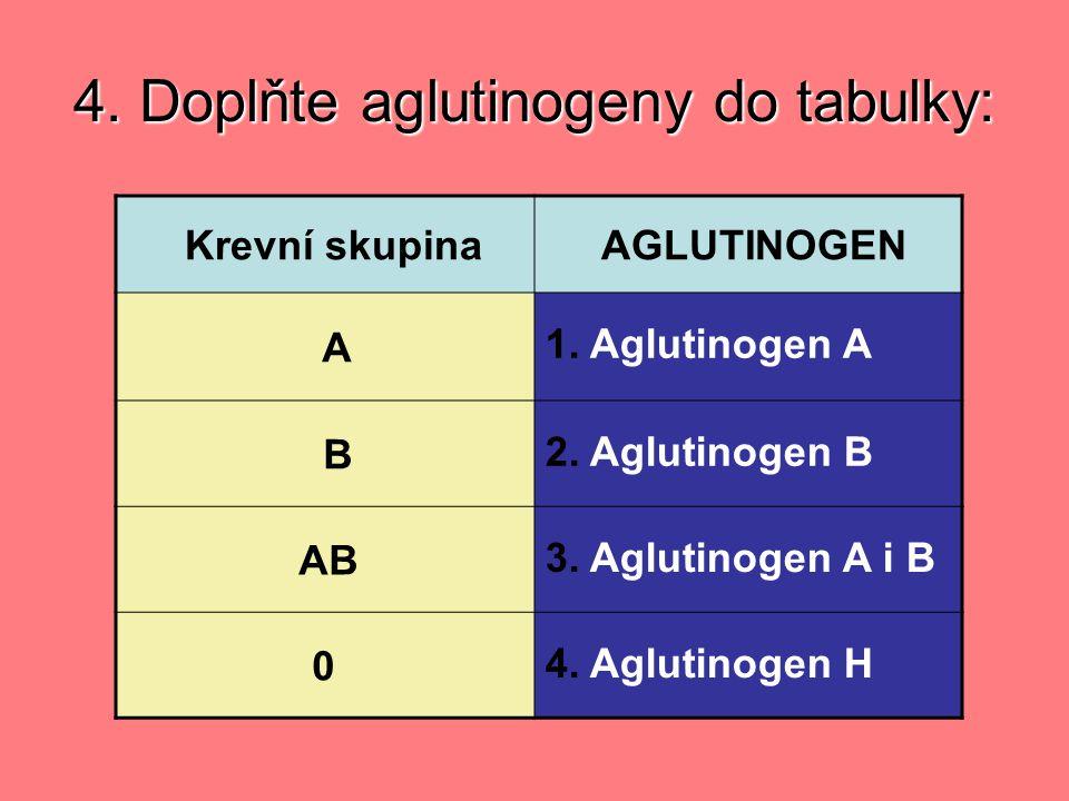 4.Doplňte aglutinogeny do tabulky: Krevní skupina AGLUTINOGEN A 1.