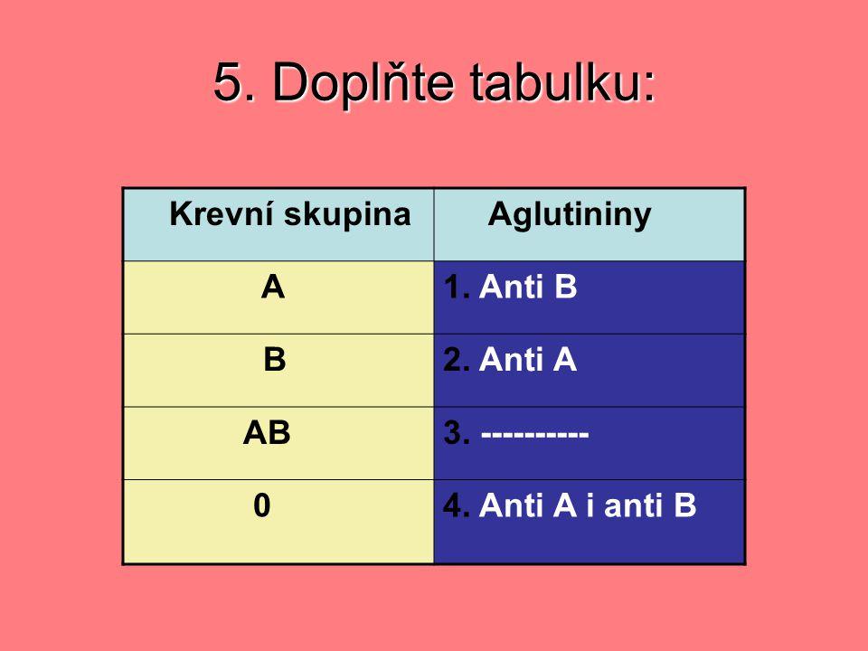 5.Doplňte tabulku: Krevní skupina Aglutininy A1. Anti B B2.