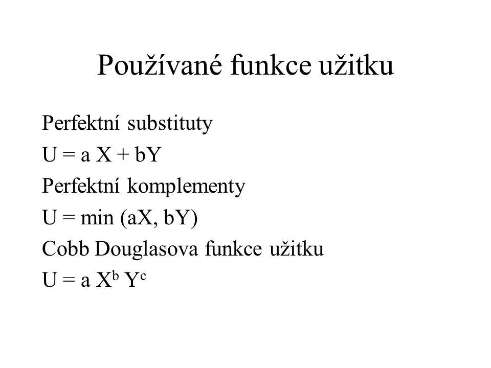 Používané funkce užitku Perfektní substituty U = a X + bY Perfektní komplementy U = min (aX, bY) Cobb Douglasova funkce užitku U = a X b Y c