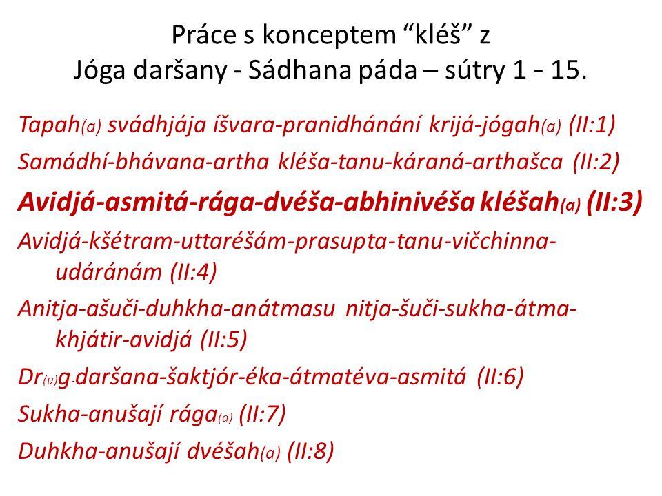 """Práce s konceptem """"kléš"""" z Jóga daršany - Sádhana páda – sútry 1 - 15. Tapah (a) svádhjája íšvara-pranidhánání krijá-jógah (a) (II:1) Samádhí-bhávana-"""