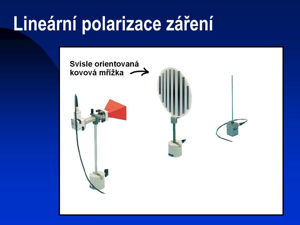 Lineární polarizace záření