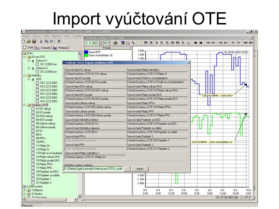 Import vyúčtování OTE