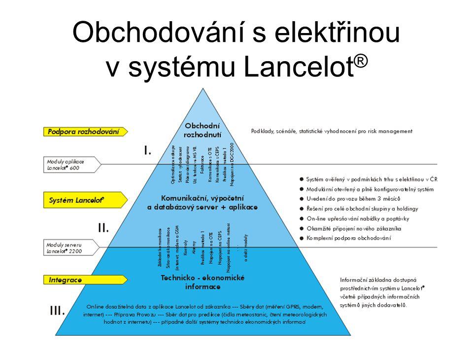 Obchodování s elektřinou v systému Lancelot ®