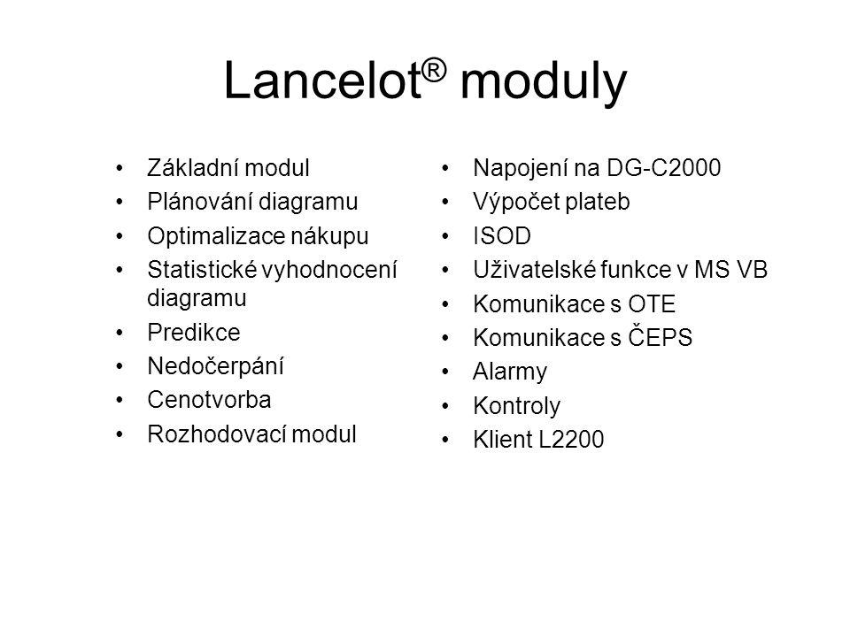 Lancelot ® moduly Základní modul Plánování diagramu Optimalizace nákupu Statistické vyhodnocení diagramu Predikce Nedočerpání Cenotvorba Rozhodovací modul Napojení na DG-C2000 Výpočet plateb ISOD Uživatelské funkce v MS VB Komunikace s OTE Komunikace s ČEPS Alarmy Kontroly Klient L2200