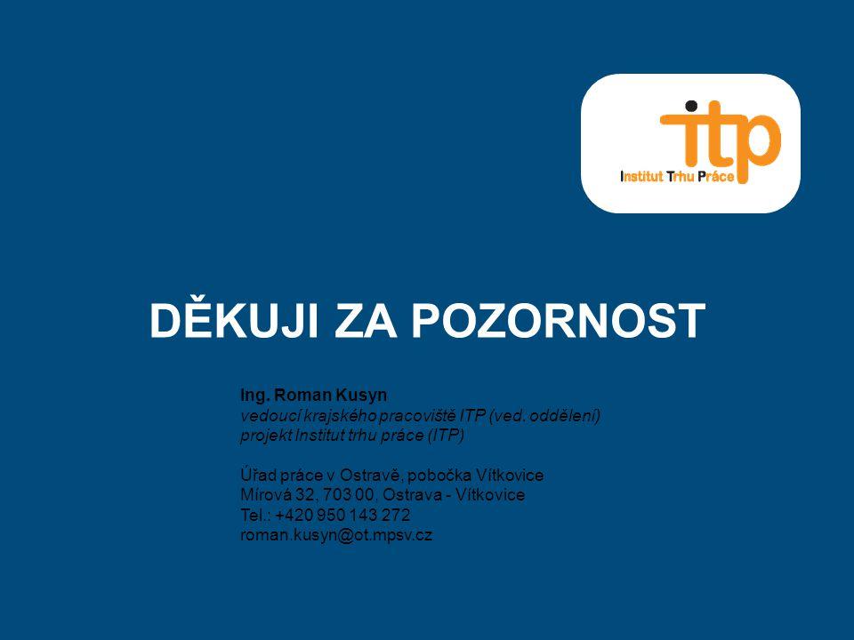 DĚKUJI ZA POZORNOST Ing. Roman Kusyn vedoucí krajského pracoviště ITP (ved.
