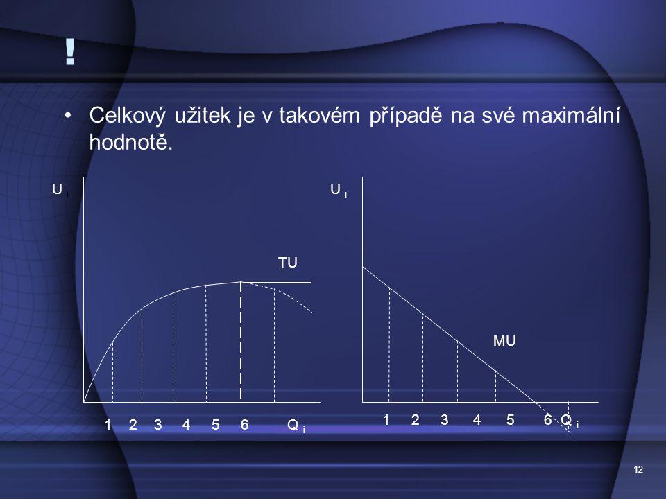 12 ! Celkový užitek je v takovém případě na své maximální hodnotě. U i MU 1 2 3 4 5 6 Q i U iU i TU
