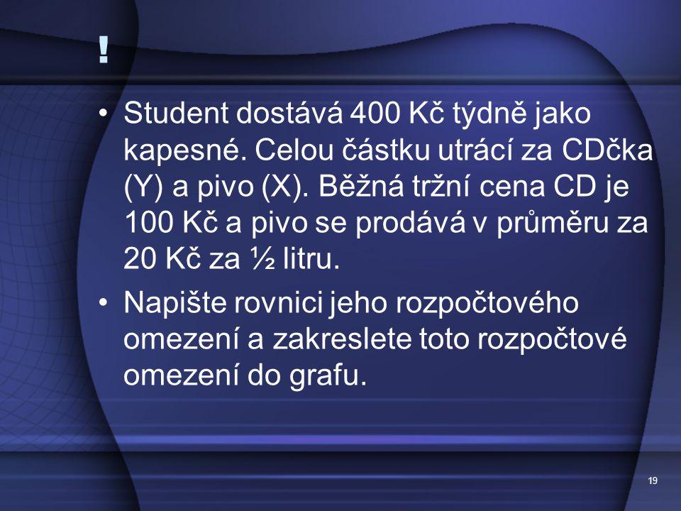 ! Student dostává 400 Kč týdně jako kapesné. Celou částku utrácí za CDčka (Y) a pivo (X). Běžná tržní cena CD je 100 Kč a pivo se prodává v průměru za