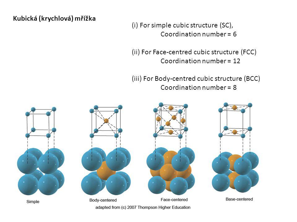 Kubická (krychlová) mřížka (i) For simple cubic structure (SC), Coordination number = 6 (ii) For Face-centred cubic structure (FCC) Coordination numbe