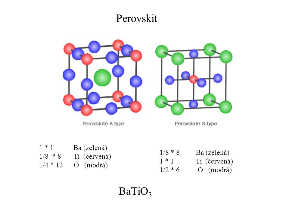 Perovskit 1 * 1 Ba (zelená) 1/8 * 8 Ti (červená) 1/4 * 12 O (modrá) 1/8 * 8 Ba (zelená) 1 * 1 Ti (červená) 1/2 * 6 O (modrá) BaTiO 3