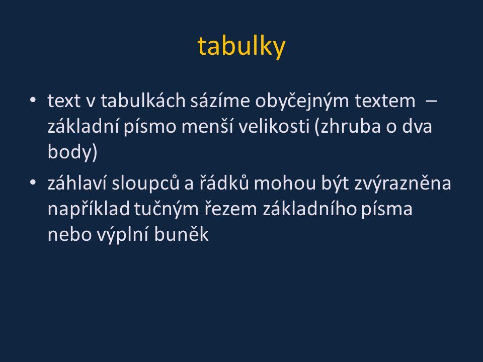 tabulky text v tabulkách sázíme obyčejným textem – základní písmo menší velikosti (zhruba o dva body) záhlaví sloupců a řádků mohou být zvýrazněna například tučným řezem základního písma nebo výplní buněk