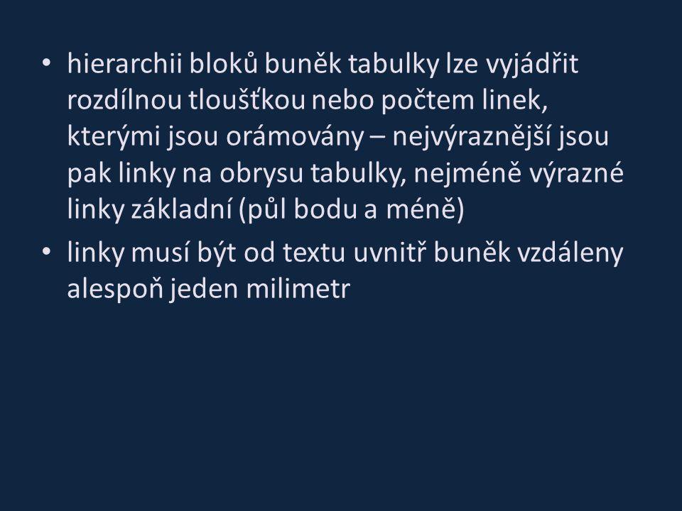 hierarchii bloků buněk tabulky lze vyjádřit rozdílnou tloušťkou nebo počtem linek, kterými jsou orámovány – nejvýraznější jsou pak linky na obrysu tabulky, nejméně výrazné linky základní (půl bodu a méně) linky musí být od textu uvnitř buněk vzdáleny alespoň jeden milimetr