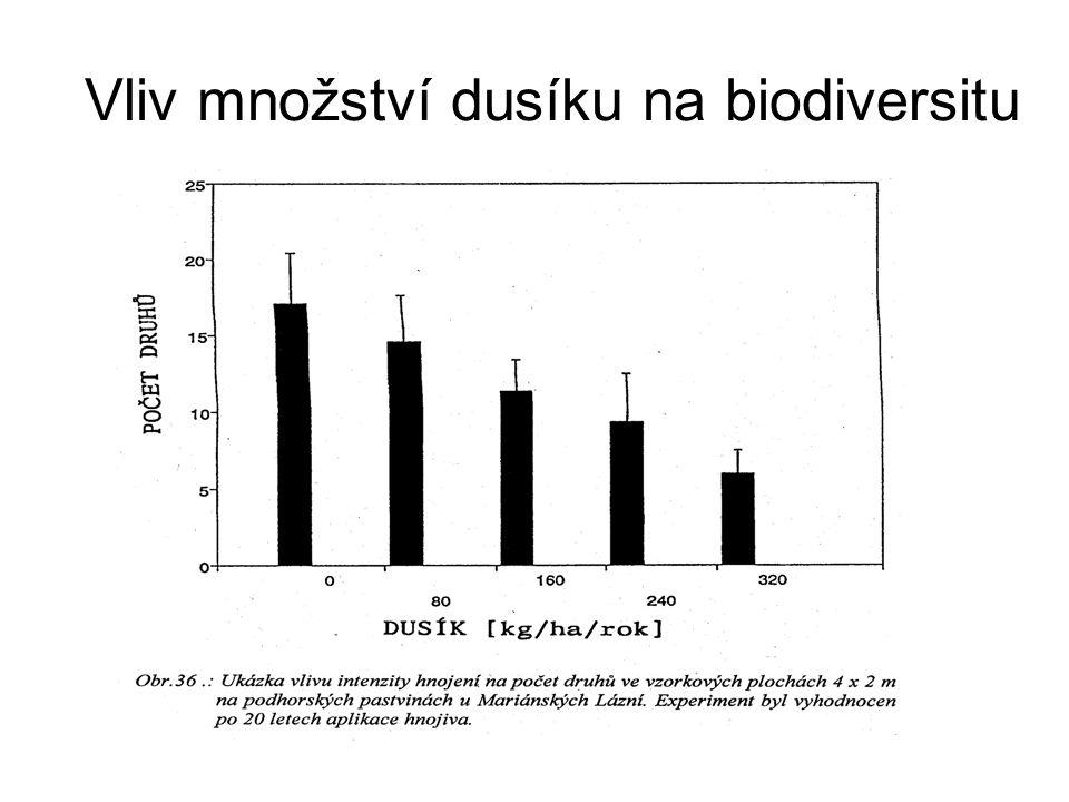 Vliv množství dusíku na biodiversitu