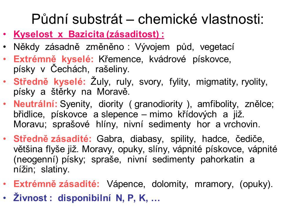 Půdní substrát – chemické vlastnosti: Kyselost x Bazicita (zásaditost) : Někdy zásadně změněno : Vývojem půd, vegetací Extrémně kyselé: Křemence, kvád