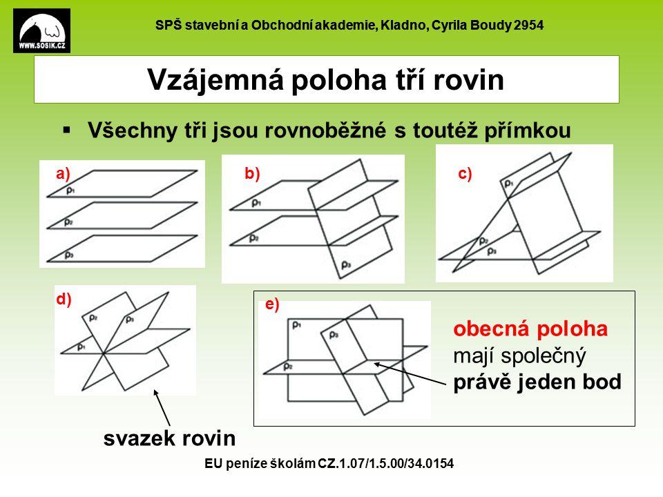 SPŠ stavební a Obchodní akademie, Kladno, Cyrila Boudy 2954 EU peníze školám CZ.1.07/1.5.00/34.0154 Vzájemná poloha tří rovin Vyznačíme roviny α = ABC, β = KLM,  = EFG, δ = EBC, ρ = BCG, σ = ABF (body K,L,M,N jsou středy hran AE,BF,CG,DH) AB C D E F GH K L M N a) všechny navzájem rovnoběžné – α, β, γ b) dvě jsou rovnoběžné a třetí je protíná - α,β,δ d) navzájem různoběžné a mají společnou přímku - α, δ, ρ e) procházejí jediným společným bodem - β,δ,σ c) každé dvě roviny jsou různoběžné, všechny tři průsečnice jsou různé a rovnoběžné - β,δ,ρ  δ ρ σ  β