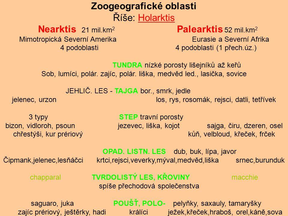Zoogeografické oblasti Říše: Holarktis Nearktis 21 mil.km 2 Palearktis 52 mil.km 2 Mimotropická Severní Amerika Eurasie a Severní Afrika 4 podoblasti4