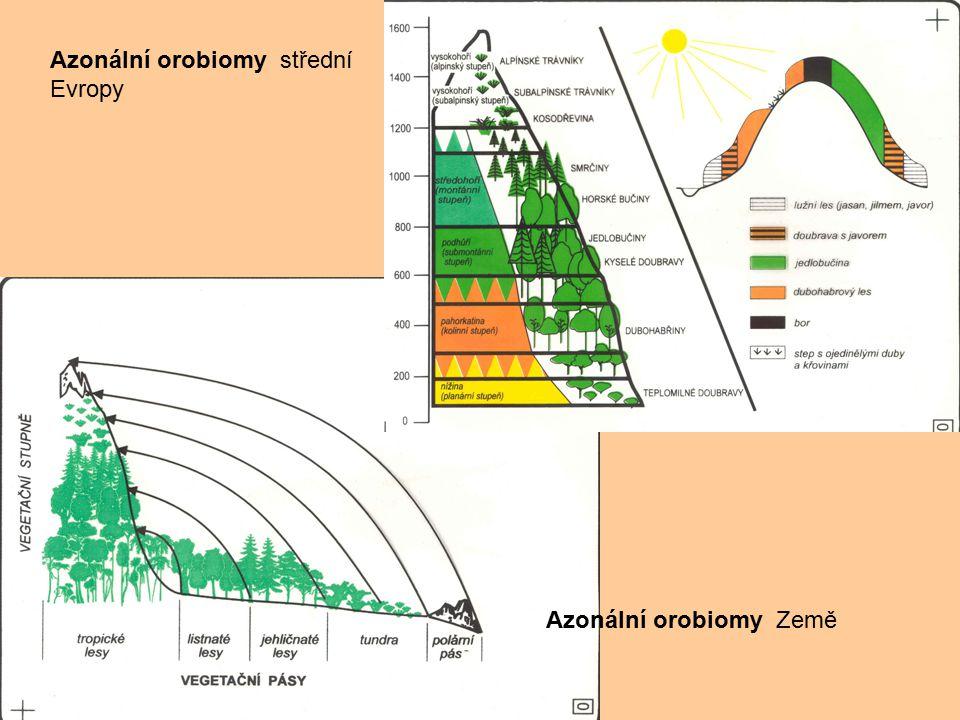 Azonální orobiomy střední Evropy Azonální orobiomy Země