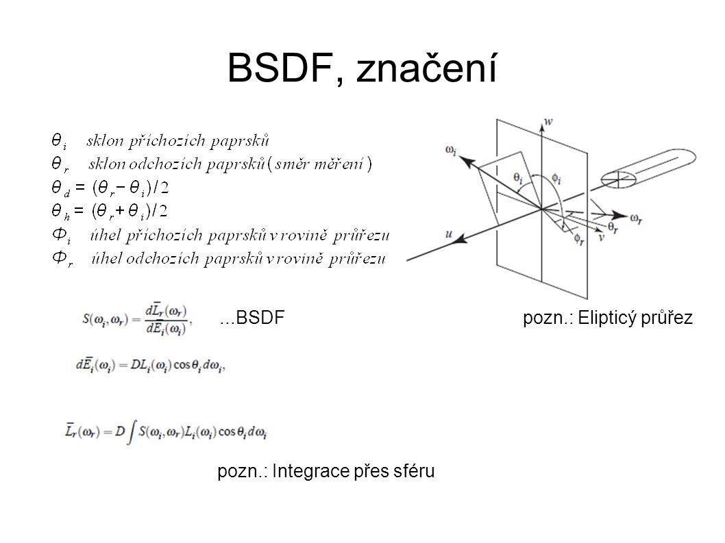 BSDF, značení pozn.: Integrace přes sféru pozn.: Elipticý průřez...BSDF