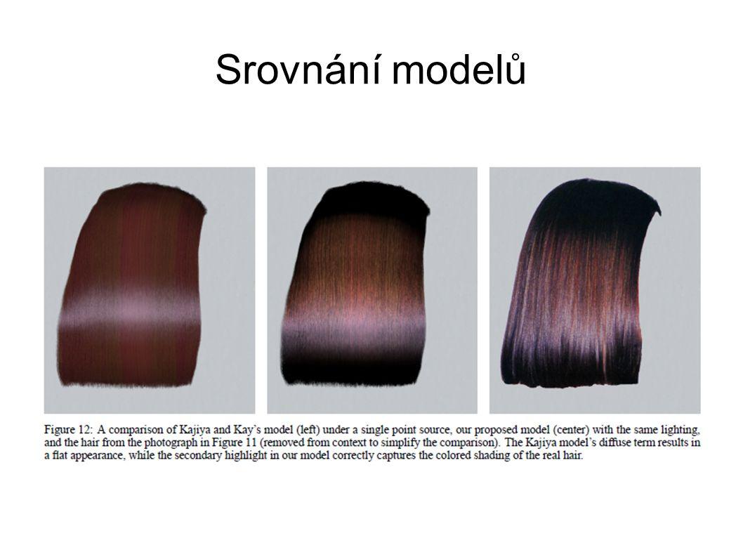 Srovnání modelů
