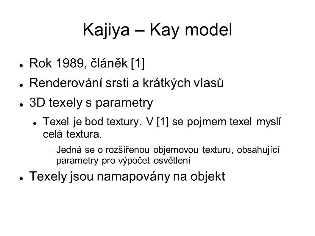 Kajiya – Kay model Rok 1989, článěk [1] Renderování srsti a krátkých vlasů 3D texely s parametry Texel je bod textury. V [1] se pojmem texel myslí cel