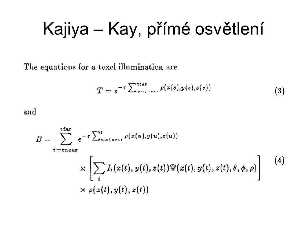 Kajiya – Kay, Tvorba texelů Článěk [1] zmiňuje možnost vytvářet texely pomocí částicových systémů.