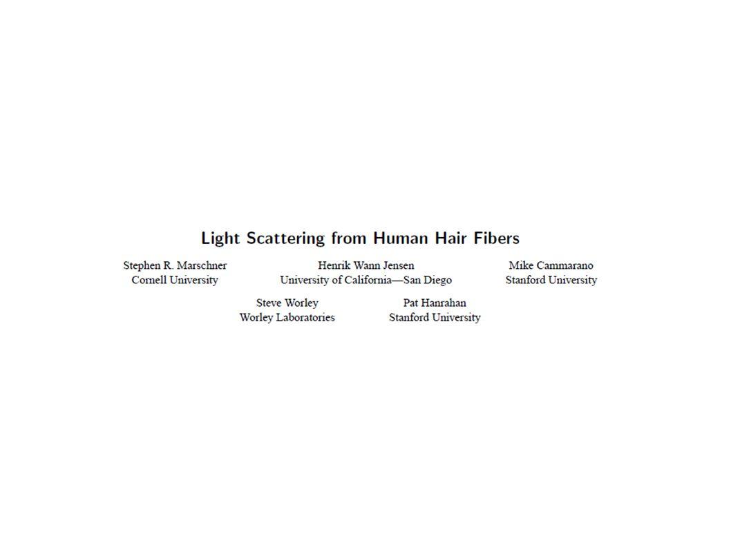 """Úvod Článěk se vymezuje vůči [1] Kritizuje následující Chybějí """"sekundární odlesky vlasů Válcový model vlasu je příliš hrubý Vlasy nejsou průsvitné (chybí přenos světla uvnitř vlasu)"""