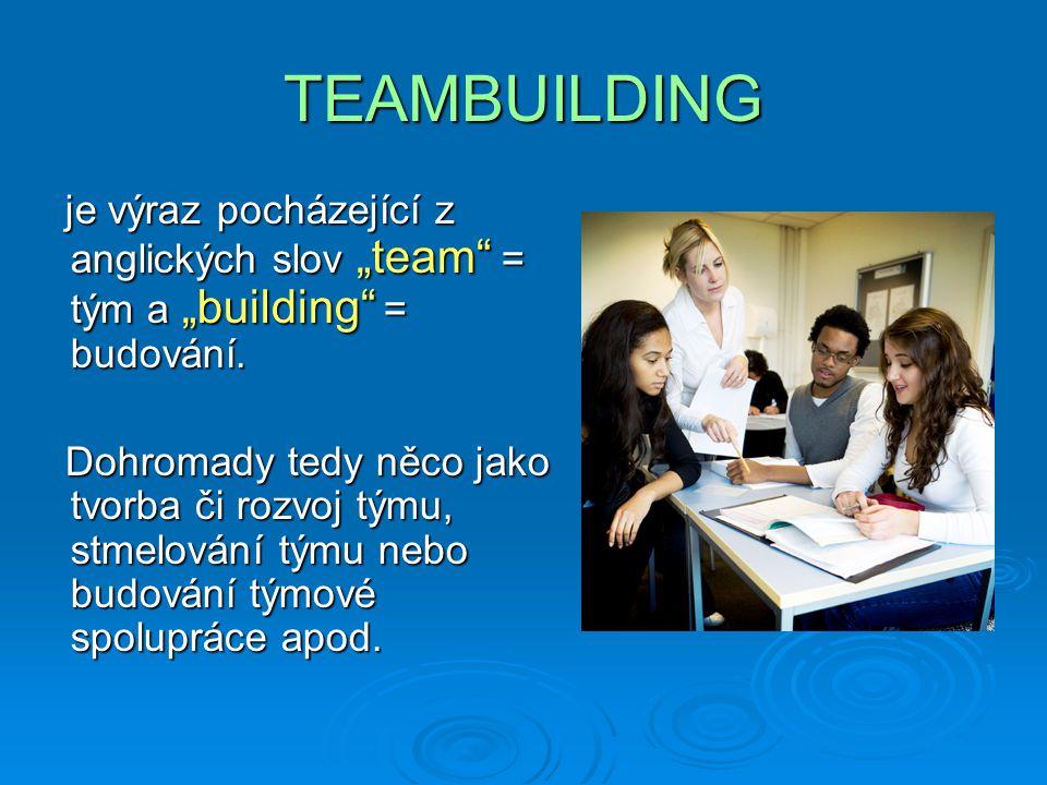 """TEAMBUILDING je výraz pocházející z anglických slov """"team"""" = tým a """"building"""" = budování. je výraz pocházející z anglických slov """"team"""" = tým a """"build"""