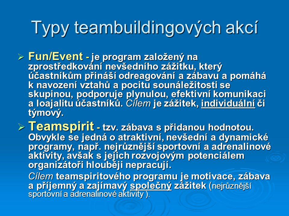 Typy teambuildingových akcí  Fun/Event - je program založený na zprostředkování nevšedního zážitku, který účastníkům přináší odreagování a zábavu a p