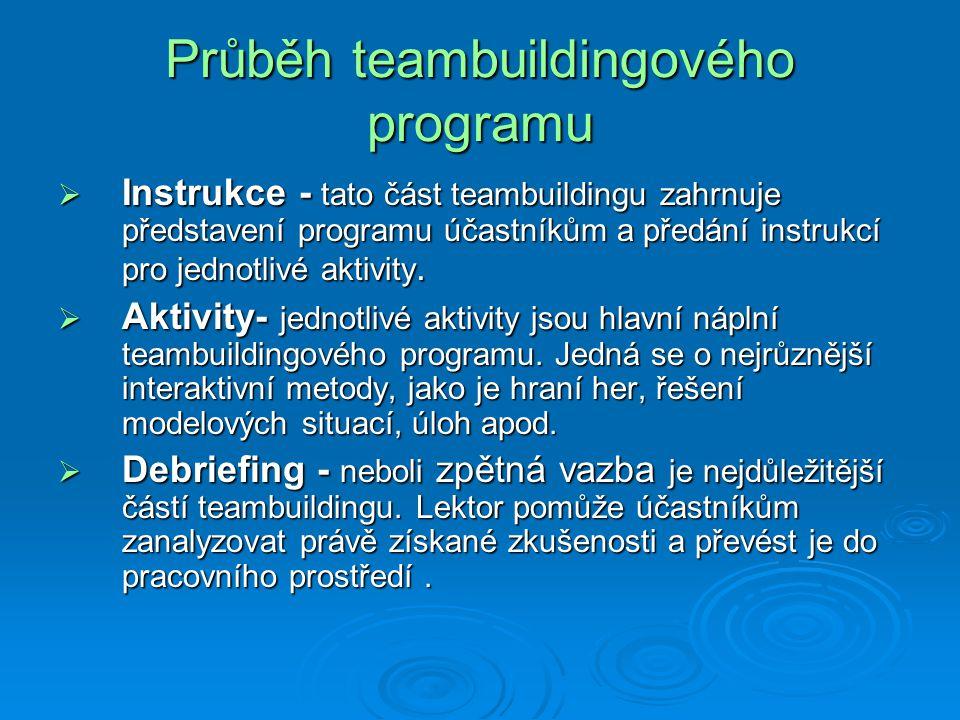 Průběh teambuildingového programu  Instrukce - tato část teambuildingu zahrnuje představení programu účastníkům a předání instrukcí pro jednotlivé ak