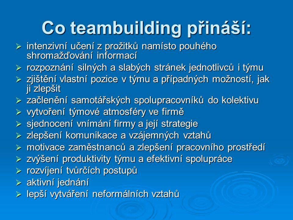 Co teambuilding přináší:  intenzivní učení z prožitků namísto pouhého shromažďování informací  rozpoznání silných a slabých stránek jednotlivců i tý