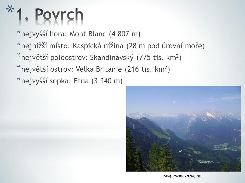 * nejvyšší hora: Mont Blanc (4 807 m) * nejnižší místo: Kaspická nížina (28 m pod úrovní moře) * největší poloostrov: Skandinávský (775 tis.