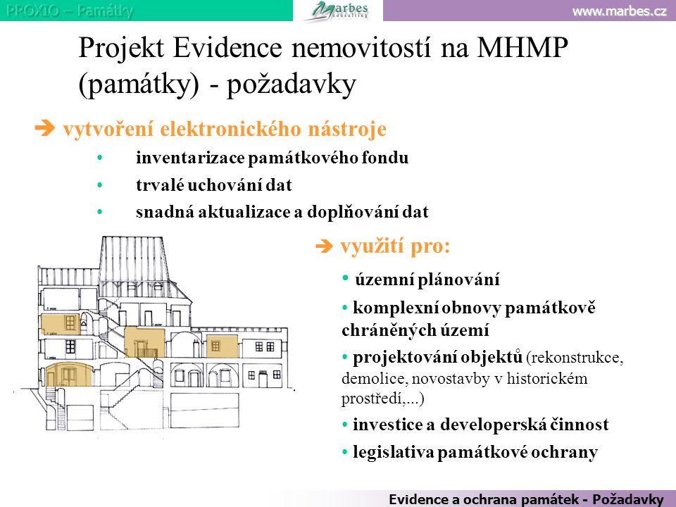 www.marbes.cz Projekt Evidence nemovitostí na MHMP (památky) - požadavky  vytvoření elektronického nástroje inventarizace památkového fondu trvalé uc