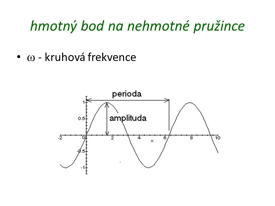 hmotný bod na nehmotné pružince  - kruhová frekvence