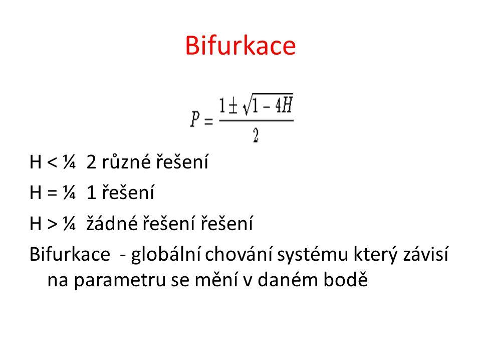 Bifurkace H < ¼ 2 různé řešení H = ¼ 1 řešení H > ¼ žádné řešení řešení Bifurkace - globální chování systému který závisí na parametru se mění v daném bodě