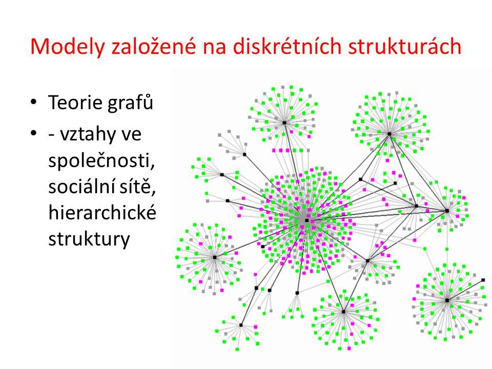 Modely založené na diskrétních strukturách Teorie grafů - vztahy ve společnosti, sociální sítě, hierarchické struktury