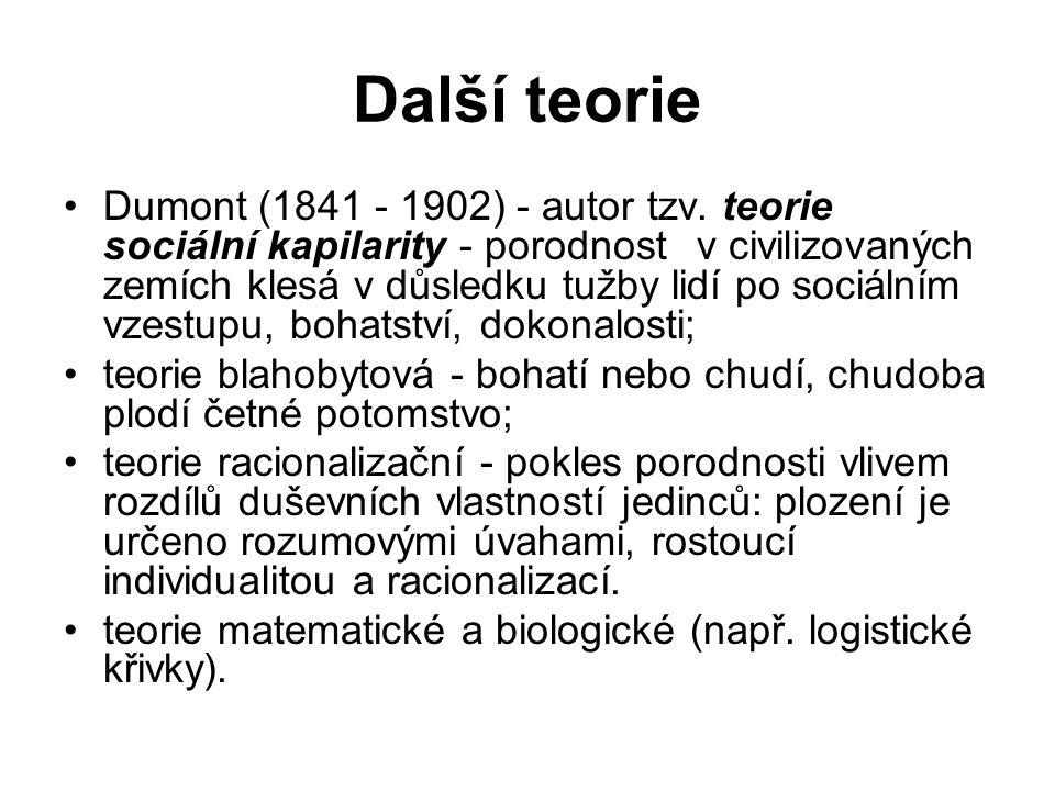 Další teorie Dumont (1841 - 1902) - autor tzv. teorie sociální kapilarity - porodnostv civilizovaných zemích klesá v důsledku tužby lidí po sociálním