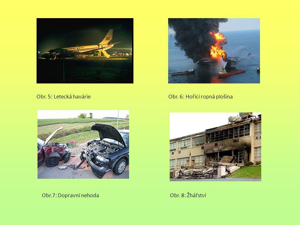 Kontrolní otázky: 1.Definuj pojem katastrofa.2.Jmenuj typy katastrof i s příklady.