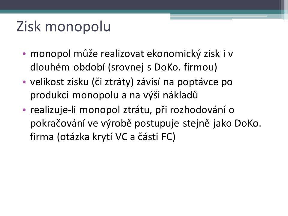 Rovnovážný výstup monopolu takové Q, při němž MR = MC P CZK/Q D = AR MR MC AC monopolní zisk Q* P* Q náklady mrtvé váhy (DWL – Dead Weight Loss)
