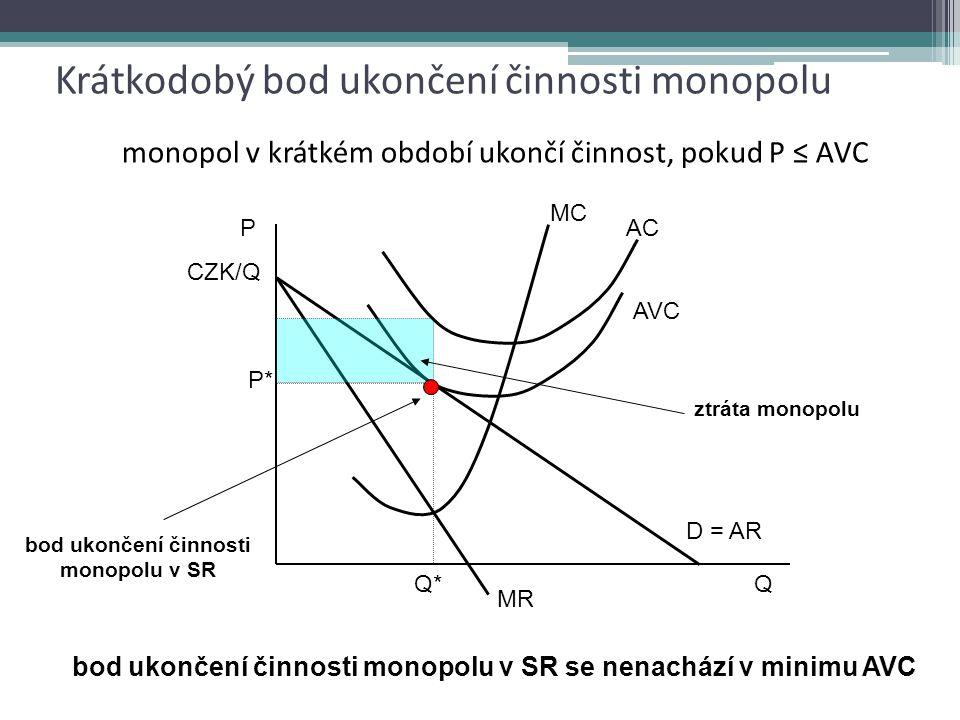Zisk monopolu monopol může realizovat ekonomický zisk i v dlouhém období (srovnej s DoKo. firmou) velikost zisku (či ztráty) závisí na poptávce po pro