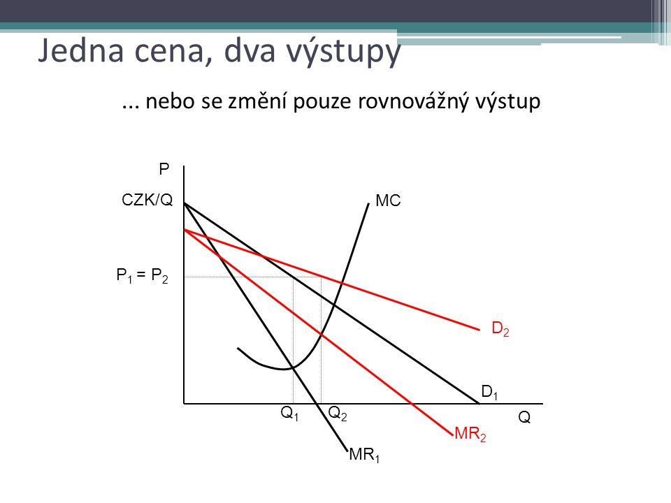 Jeden výstup, dvě ceny změna individuální poptávky může vést k nové rovnováze, kdy se změní pouze cena produkce... P CZK/Q D1D1 MR 1 MC Q 1 =Q 2 P1P1