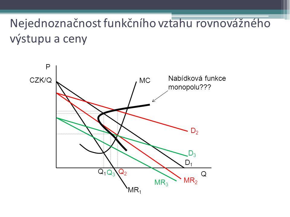 Jedna cena, dva výstupy P CZK/Q D1D1 MR 1 MC Q1Q1 P 1 = P 2 Q D2D2 MR 2 Q2Q2... nebo se změní pouze rovnovážný výstup