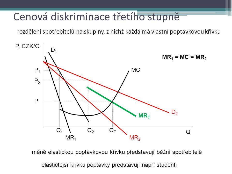 Cenová diskriminace druhého stupně stanovení různých cen za různá kumulovaná množství – fakticky nedokonalá forma c.d. 1. stupně D = AR MC Q* P* QQ1Q1