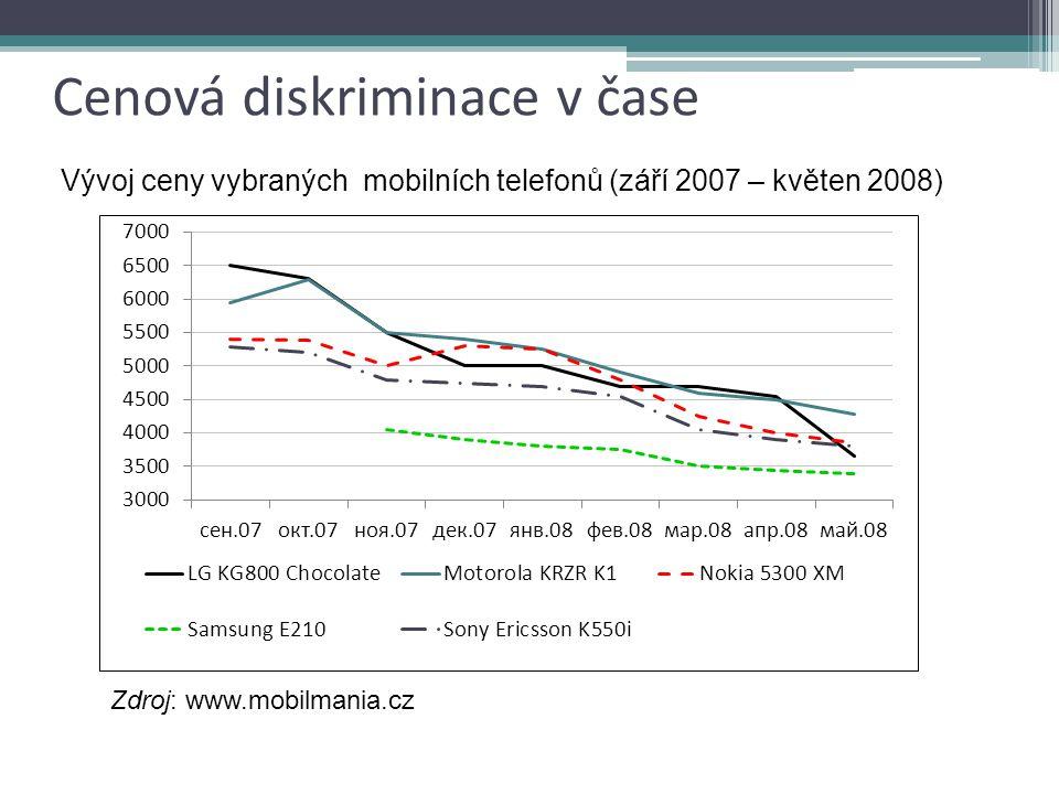 Cenová diskriminace v čase týká se zpravidla novinek na trzích – opět rozdělení spotřebitelů podle cenové elasticity poptávky (např. trh s operačním s