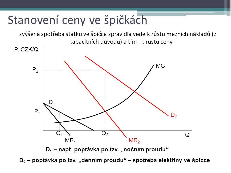 Cenová diskriminace v čase Vývoj ceny vybraných mobilních telefonů (září 2007 – květen 2008) Zdroj: www.mobilmania.cz
