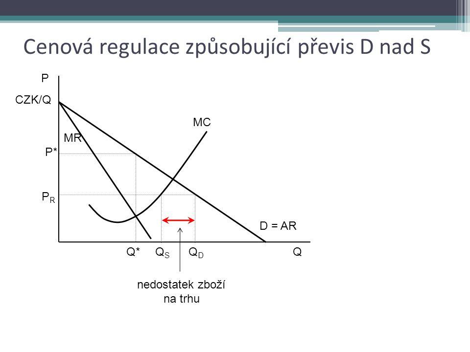 Důsledek snahy eliminovat DWL u přirozeného monopolu P CZK/Q D = AR MR MC AC ztráta přirozeného monopolu v důsledku cenové regulace QRQR PRPR Q stát b