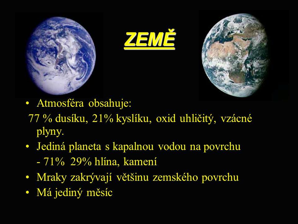 ZEMĚ Atmosféra obsahuje: 77 % dusíku, 21% kyslíku, oxid uhličitý, vzácné plyny. Jediná planeta s kapalnou vodou na povrchu - 71% 29% hlína, kamení Mra