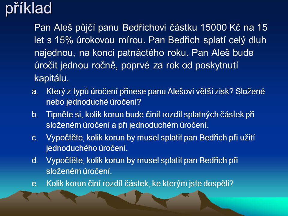 Pan Aleš půjčí panu Bedřichovi částku 15000 Kč na 15 let s 15% úrokovou mírou.