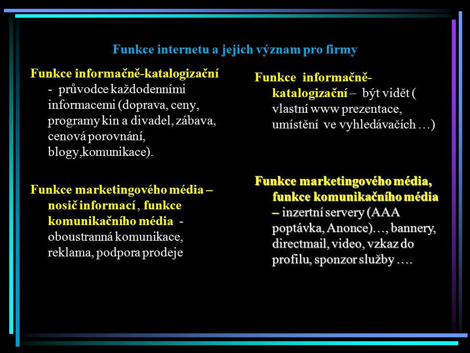 Funkce internetu a jejich význam pro firmy Funkce informačně-katalogizační - průvodce každodenními informacemi (doprava, ceny, programy kin a divadel,